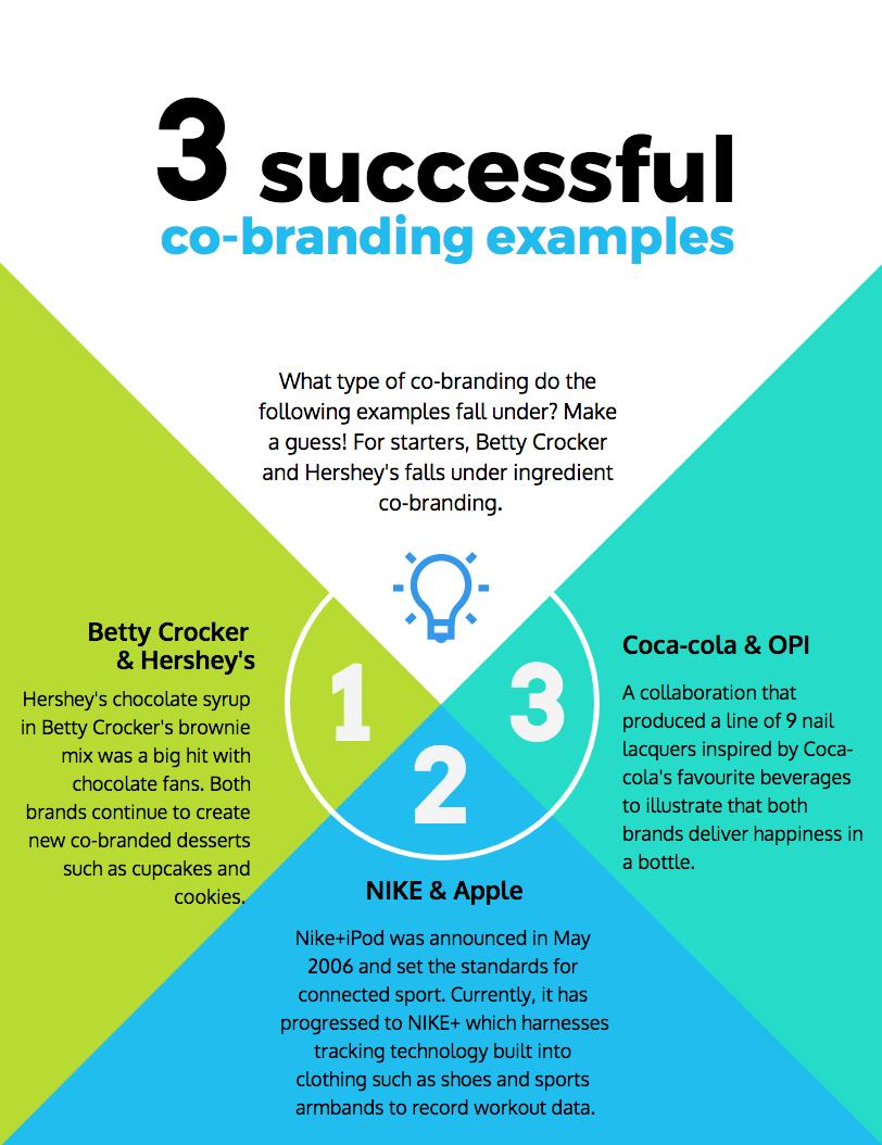 co-branding-infographic