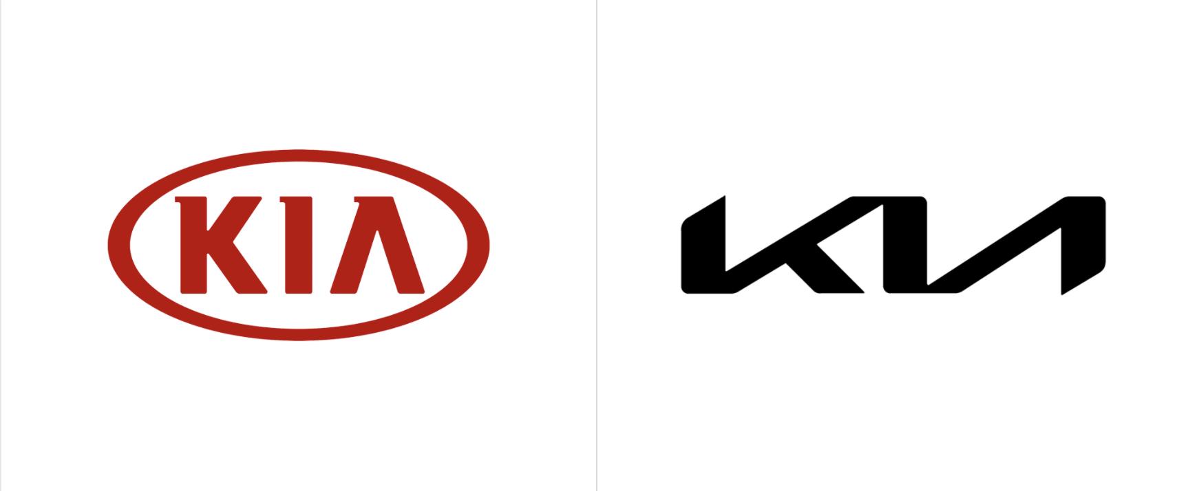 Auto brand trends: KIA logo