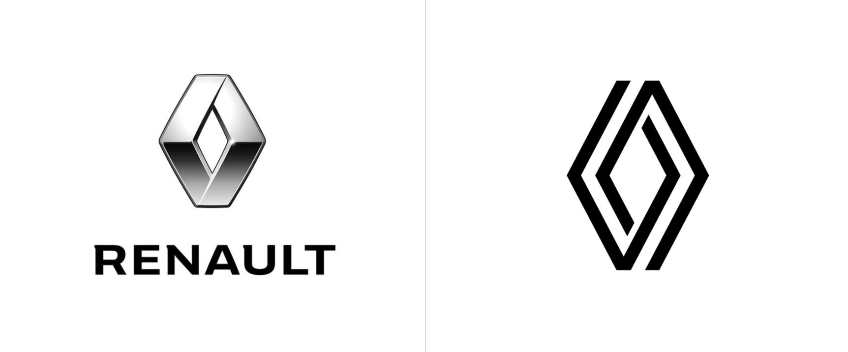 Auto brand trends: Renault logo
