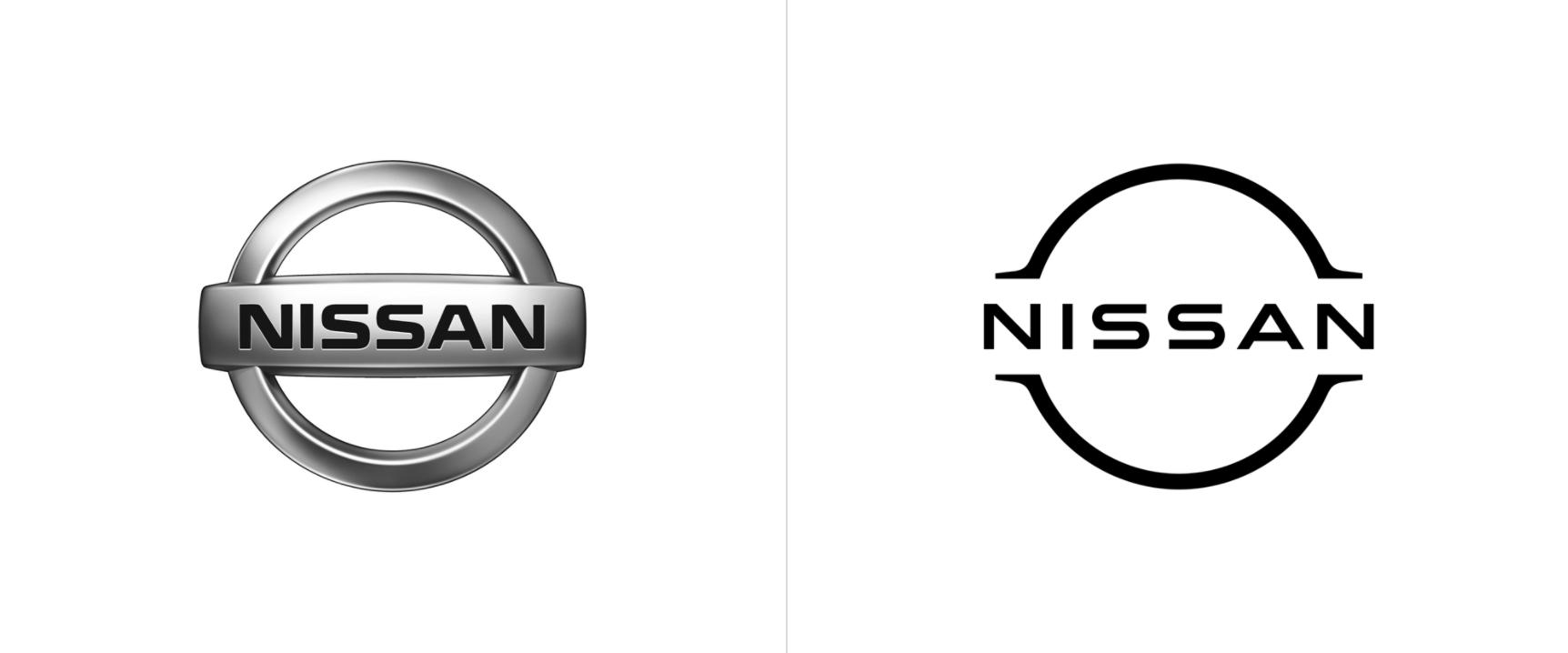 Auto brand trends: Nissan logo