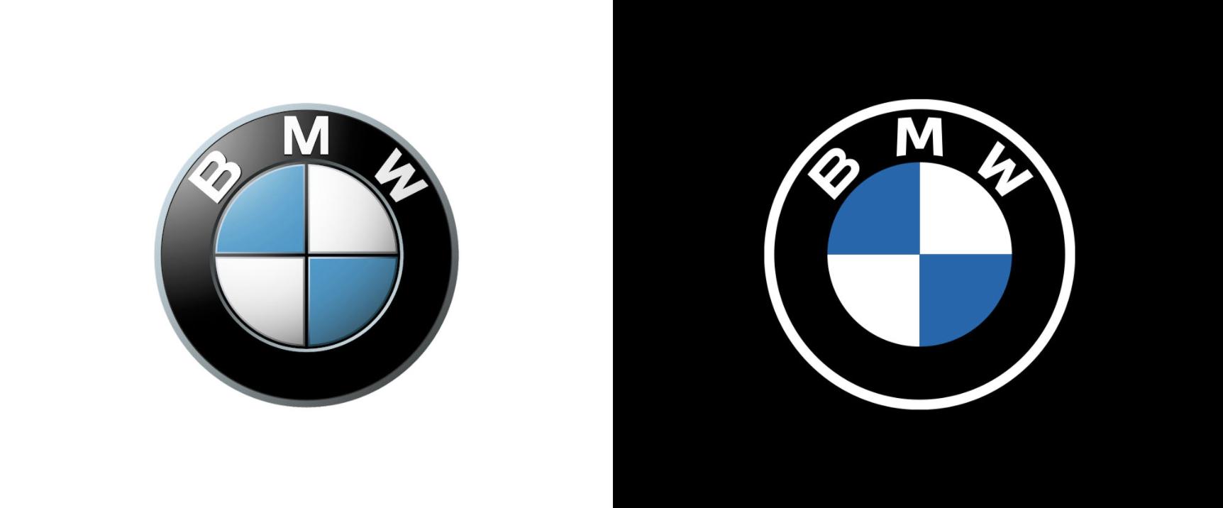 Auto brand trends: BMW logo